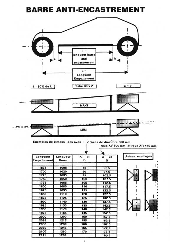 Règlement technique Chassis2